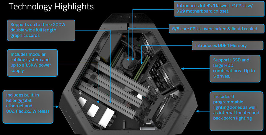 Alienware-Area-51-Top-Down